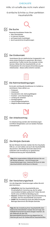 Putzchecker Checkliste